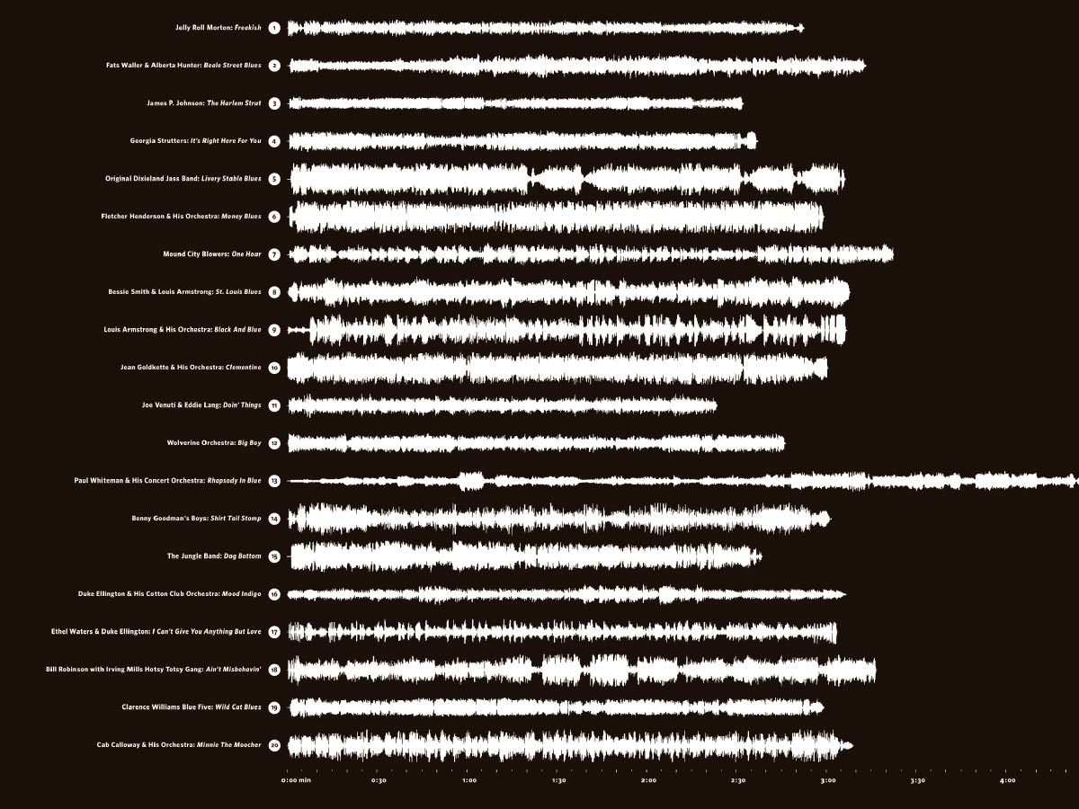 11-slide-sonograms