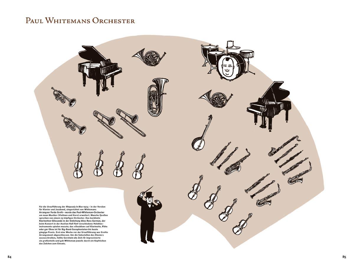 14-slide-orchesteraufbau